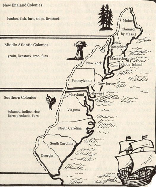 the history of colonial america Food timeline: history notes--colonial america and 17th & 18th century france.