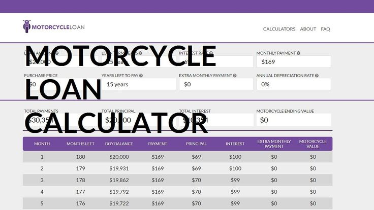 motorcycle loan calculator