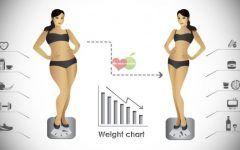 As 4 Dicas Simples Para Perder Peso em Casa