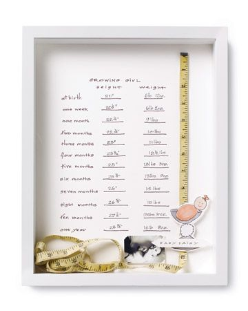 This is such a cute idea. Taking your child's measurements and displaying them in a shadow box as a cute keepsake.