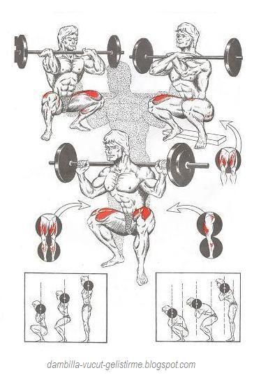 Dambılla Vücut Geliştirme Hareketleri: Ayak ve Bacak
