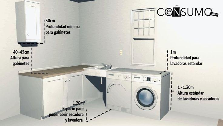 Lavadora secadora centrodelavado gabinete planchar - Medidas de lavadoras y secadoras ...