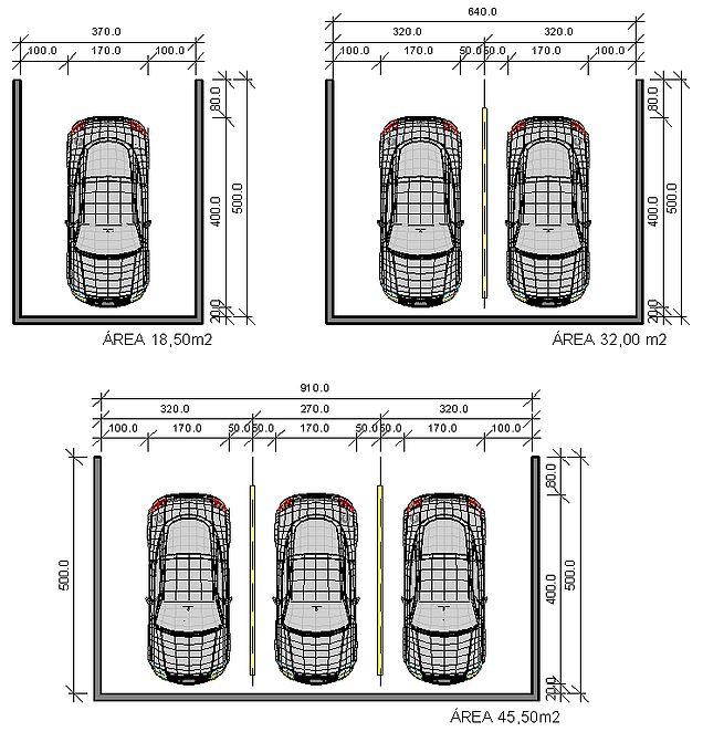 Garagens - Série Pré-dimensionamento de Ambientes