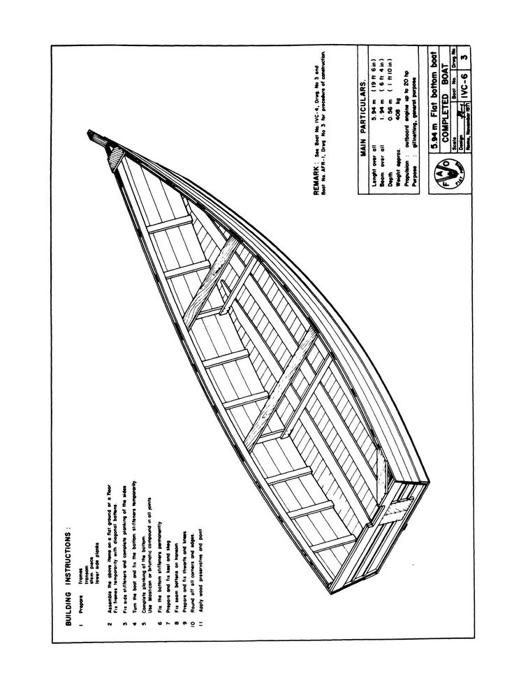 Fishing Boat Designs 1 Flat Bottom Boats Fao Fi...