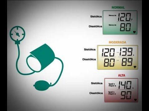 En EE. UU. casi 1/3 de los adultos tiene presión arterial alta, el principal factor de riesgo de enfermedades cardiacas y accidentes cerebrovasculares. Estas son dos de las causas principales de muerte en el país. Este video muestra los factores de riesgo de la presión arterial alta y lo que usted puede hacer para controlarla.