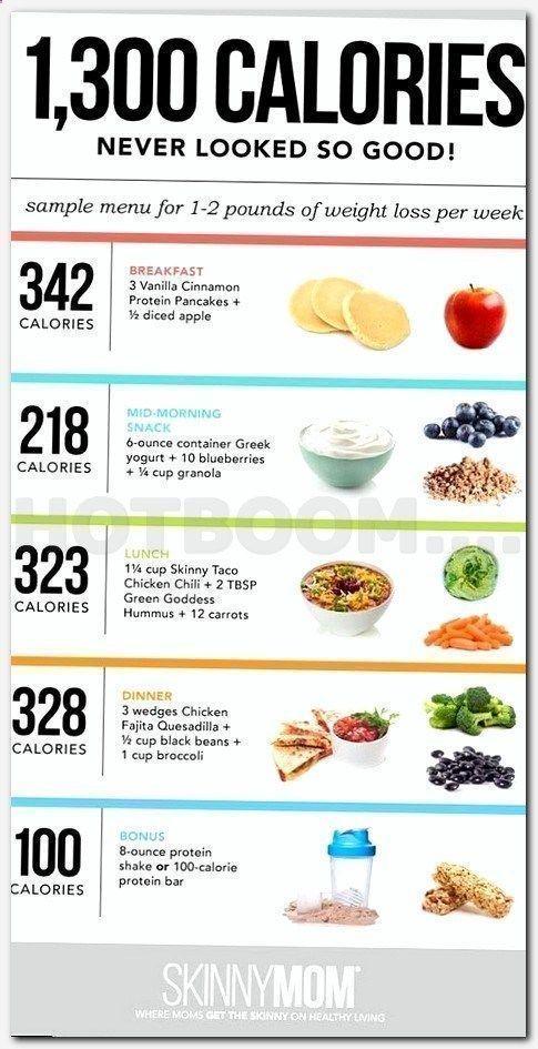 2 Week Diet Plan Special K Nutritious Vegetarian Meals Women