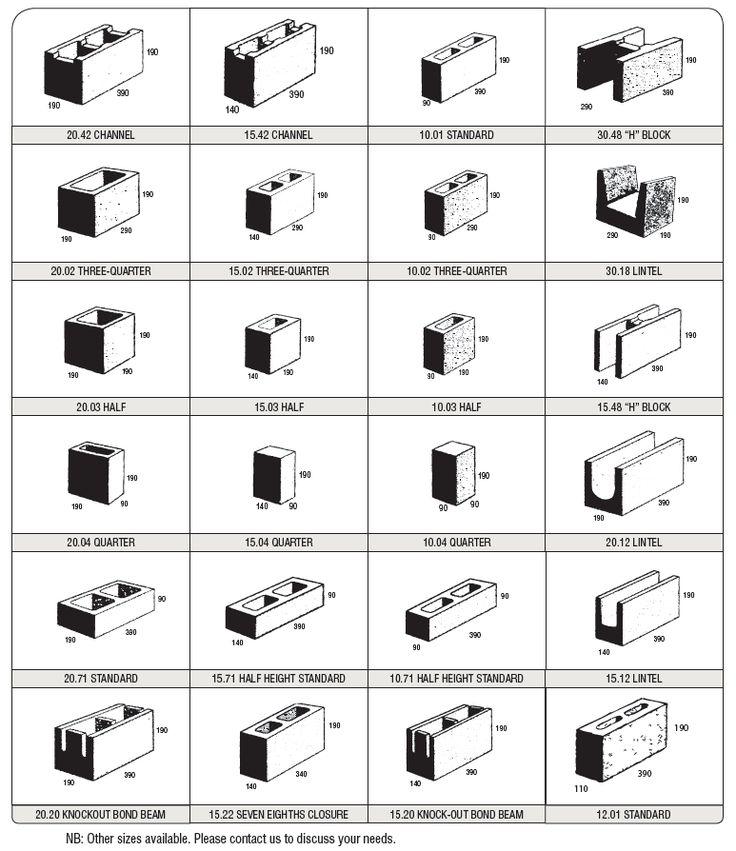 concrete block sizes australia google search construction details pinterest concrete. Black Bedroom Furniture Sets. Home Design Ideas