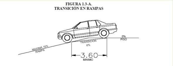 pendiente rampa vehicular utilidades arquitectura
