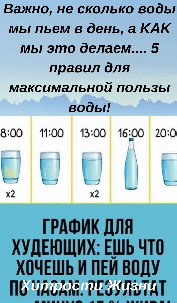 Когда пить воду похудение