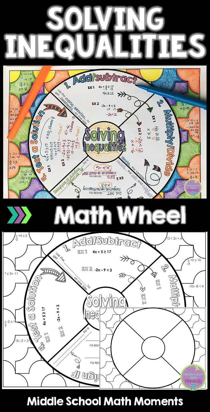 Try this fun note-taking format to help your math students learn or review solving inequalities. They can color the background and add to their interactive notebooks! #math #decimals