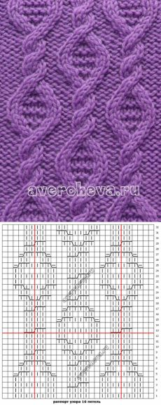Pattern 663 | knitting pattern with needles directory
