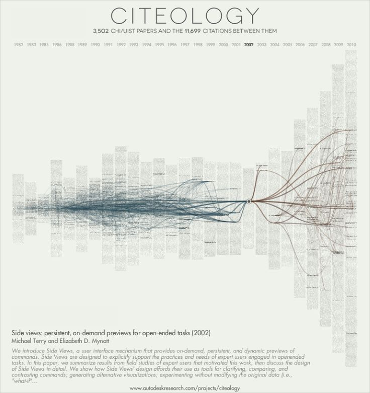 visualization essay Edward tufte home page for books, posters, sculpture, fine art and one-day course: presenting data and information.