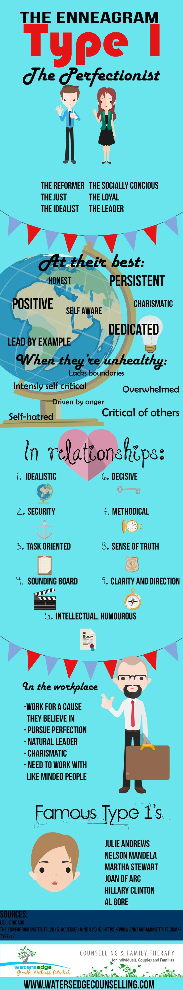 Sounds familiar. Know someone like this.. Enneagram-Type-1