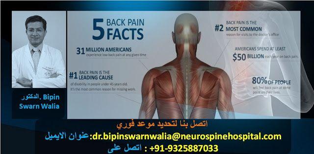 Pin On Neurosurgery Hospitals In India