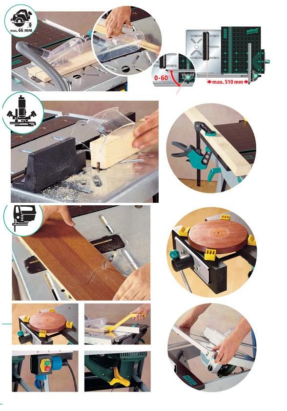 57 best workshop images on pinterest woodwork wood - Wolfcraft master cut 2000 ...