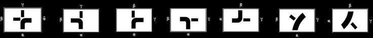 σηματα κοκ - Όλα τα σήματα του ΚΟΚ - Πρόσθετες πινακίδες 3
