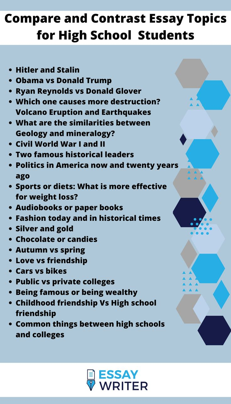 Topics for a research papers