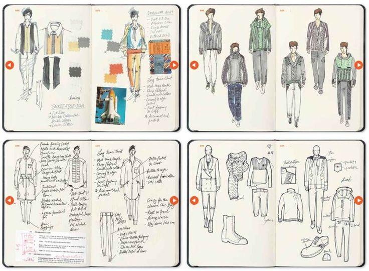 Die Besten 17 Bilder Zu Visual Diary Inspiration Fashion