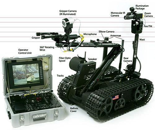 House Hold Names: Attack Bot, Robot, Jam Bot, Swarm Bot, Arial Drones – Target...