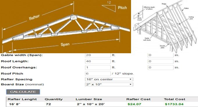 Online Demonstration Of Roof Rafter Calculator Construction Estimating Software Construction Cost Design Build Firms