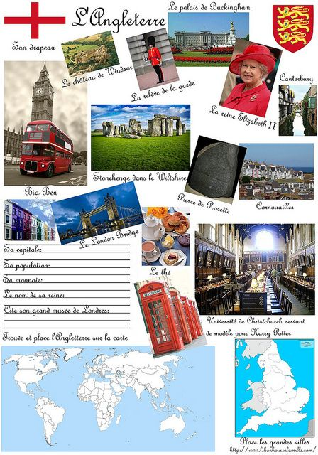 Fiche pays Angleterre