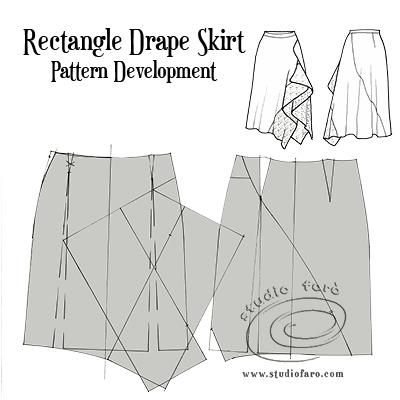 It's done!  The pattern making instructions for the Rectangle Drape  Skirt. http://www.studiofaro.com/well-suited/pattern-puzzle-rectangle-drape-skirt Enjoy :)