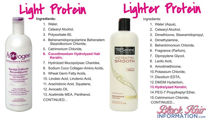 Find out the specific situations where a light protein treatment would be necessary to keep your hair healthy and in good condition.