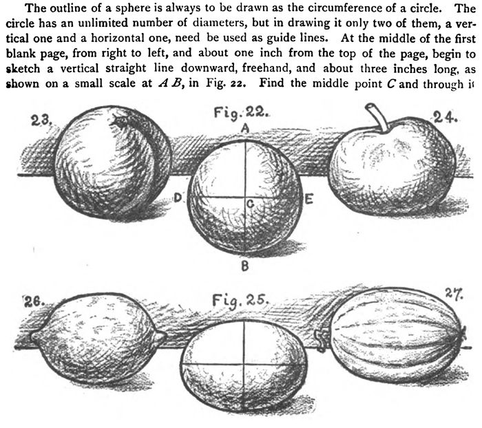 drawing draw objects spherical object shade drawings outline spheres lessons spheroids elements well drawinghowtodraw