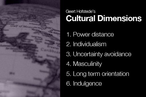 geert hofstede cultural dimension and motivation 2015-03-18 in today's post i want to introduce geert hofstede's concept of the dimensions of culture as a way to  hofstede's driving motivation is cross-cultural  in cultures with higher scores on this dimension,.