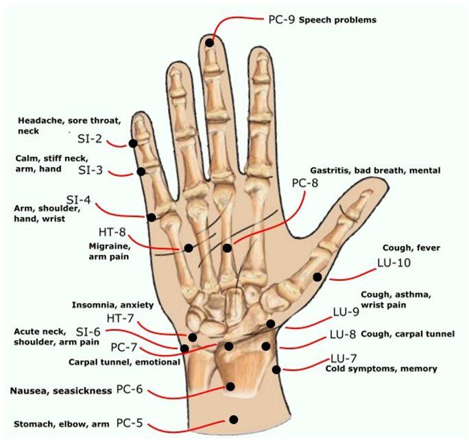 professionell massage hand jobb