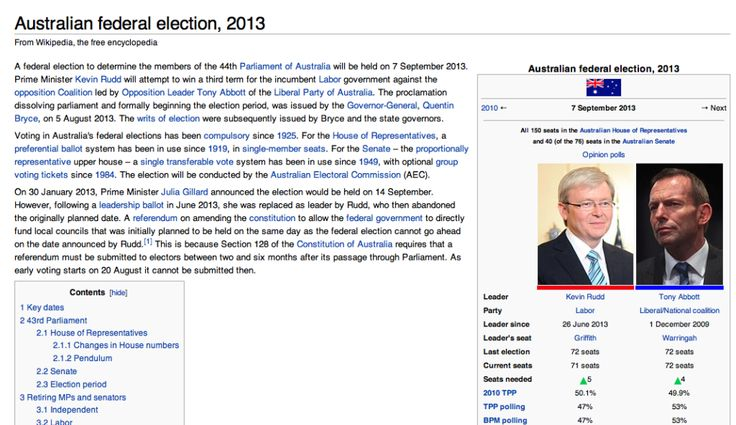 Australian Federal Elections 07 September 2013
