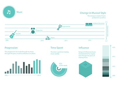 "Check out new work on my @Behance portfolio: ""Infographic Design (College Work)"" http://be.net/gallery/33549581/Infographic-Design-(College-Work)"