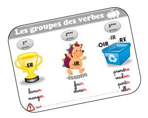 Les 3 groupes de verbe - Filaphinou va à l'école