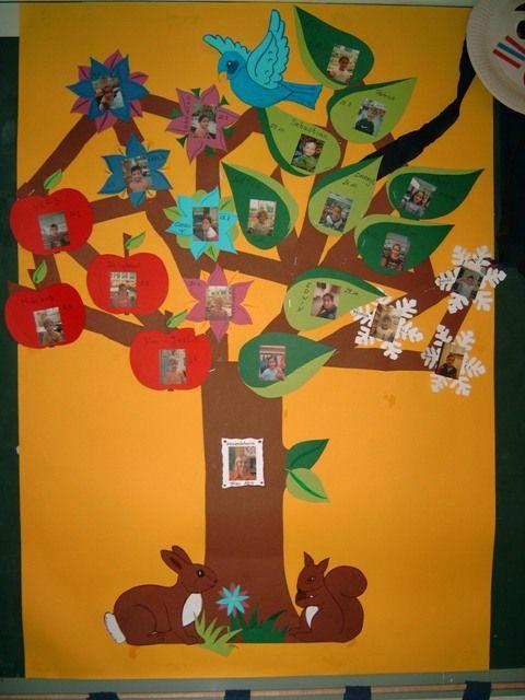 * De vier seizoenen-verjaardagsboom!