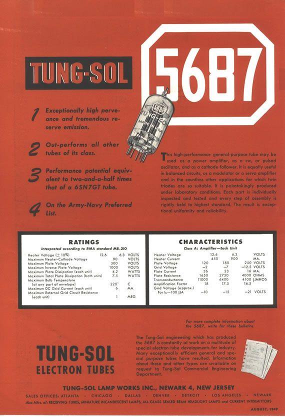 Philco PT 861 B User Manual