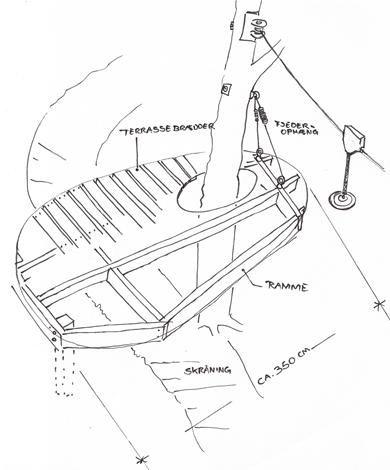 Platform til svævebane
