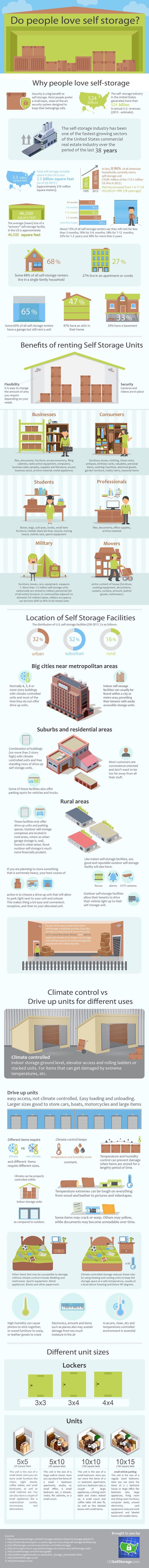 Do People Love Self Storage? #infographic #Storage #SelfStorage #Business