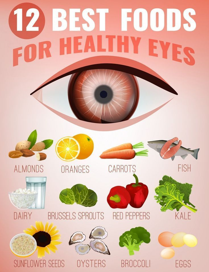How To Protect Your Vision By Eating Well Eye Health Food Healthy Eyes Eye Health Remedies