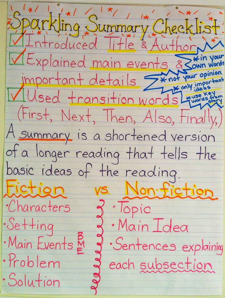 Sparkling Summary Anchor Chart