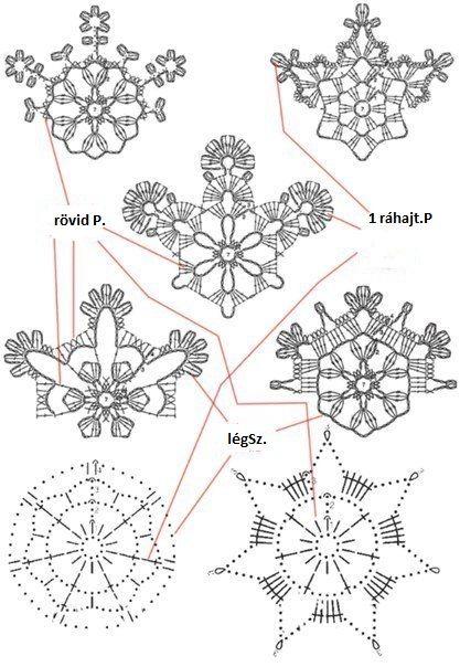 Horgolt hópehely minta
