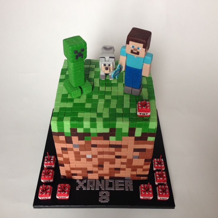 MINECRAFT Birthday Cakes for Boys | embed