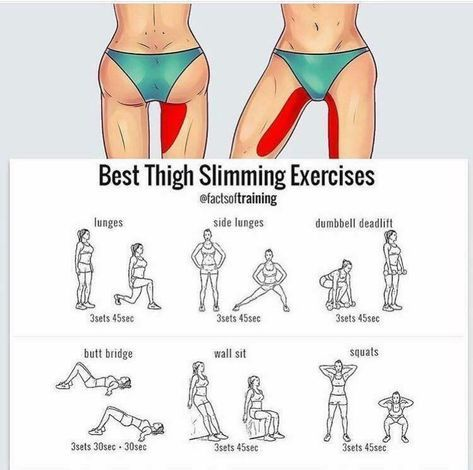 Best Thigh Slimming Exercises