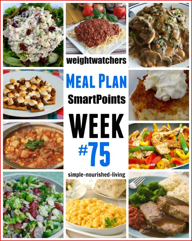 Weight Watchers Weekly 7 Day Menu Plan SmartPoints http://simple-nourished-living.com/2016/05/weight-watchers-weekly-meal-plan-75-smartpoints/