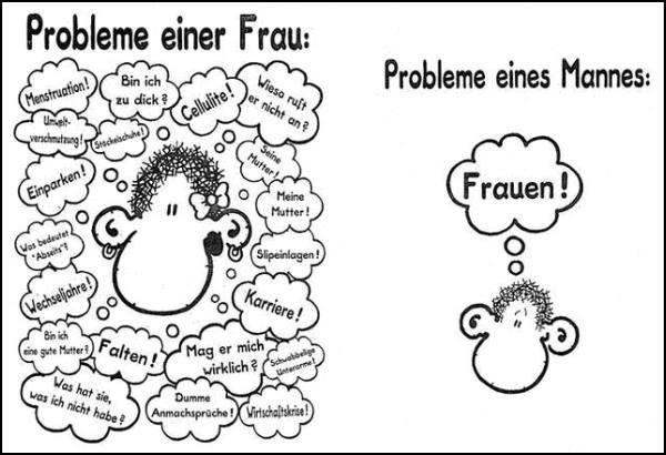 Probleme einer Frau: die Kinder, der Kindergarten, einkaufen, kochen, putzen usw, usw, usw. Probleme eines Mannes: Wer gewinnt? Bayern oder Schalke? Ist das Bier kalt genug?