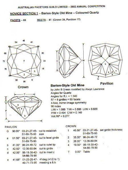 98 best faceting diagrams images on Pinterest Minerals, Gems and