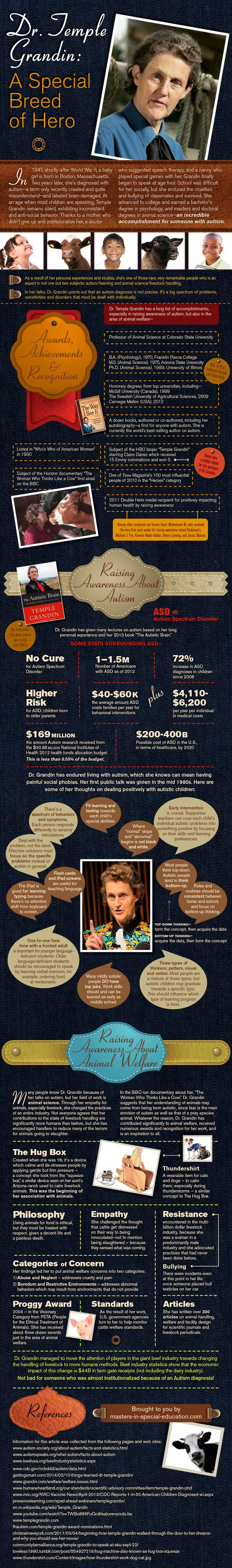 Dr. Temple Grandin: A Special Breed of Hero – Masters in Special Education Degree Program Guide