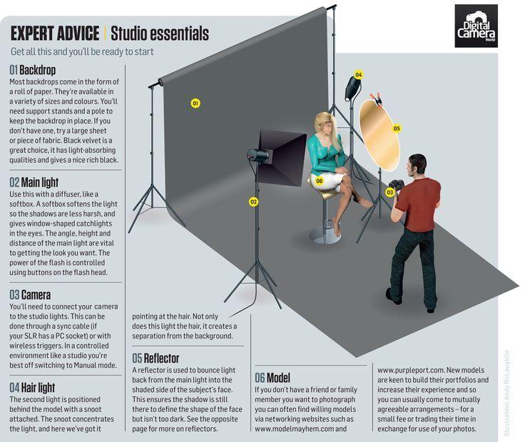 17 Best Ideas About Home Studio Setup On Pinterest