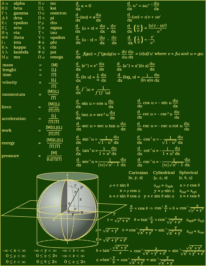 Physics Equations 01 | Math | Pinterest | Science ...