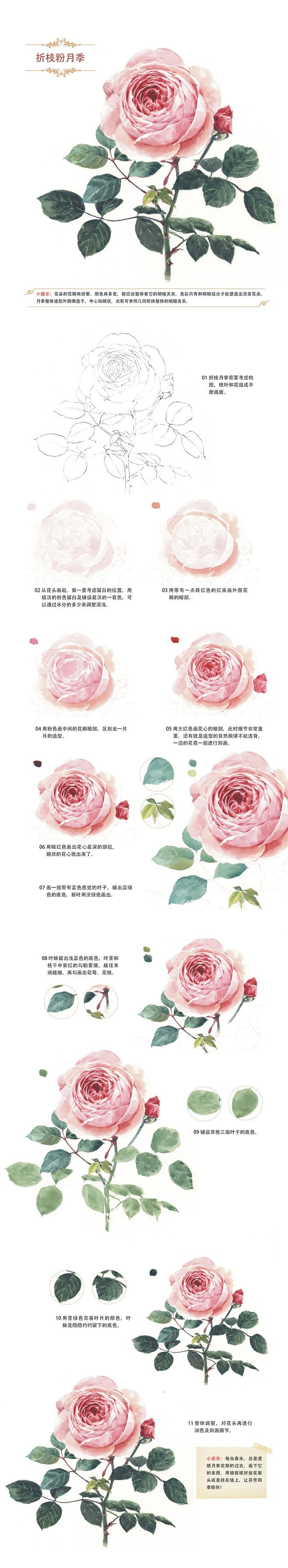 The best images about a r t s y on pinterest watercolours