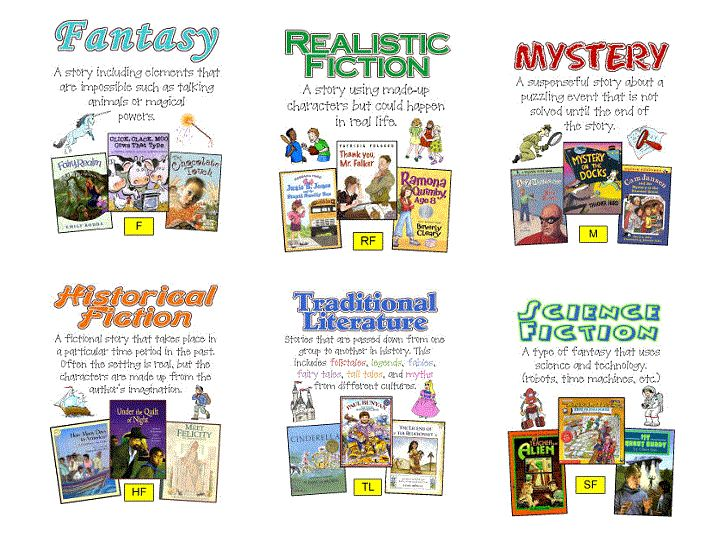 genres of writing middle school